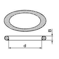 O-Ring zu Deutz-Fahr vertikal